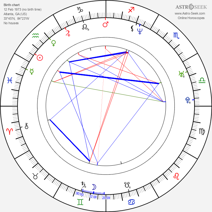 Ron Killings - Astrology Natal Birth Chart