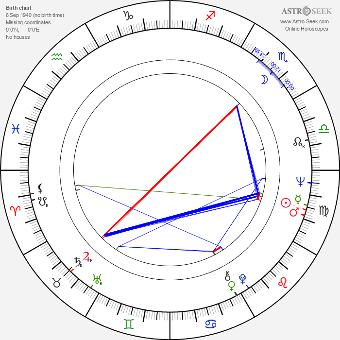 Ron Link - Astrology Natal Birth Chart