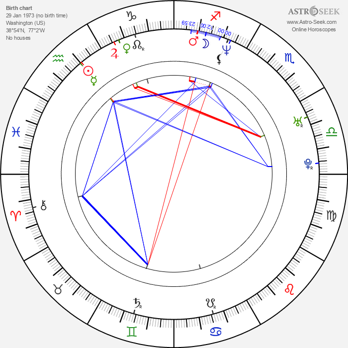 Ron Newcomb - Astrology Natal Birth Chart