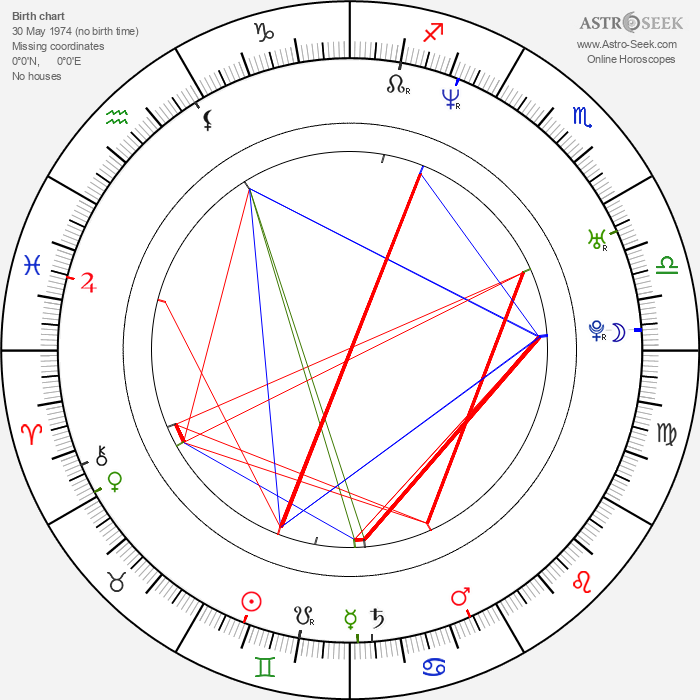 Ron Smoorenburg - Astrology Natal Birth Chart