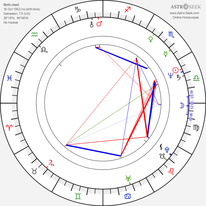 Ron Taylor - Astrology Natal Birth Chart