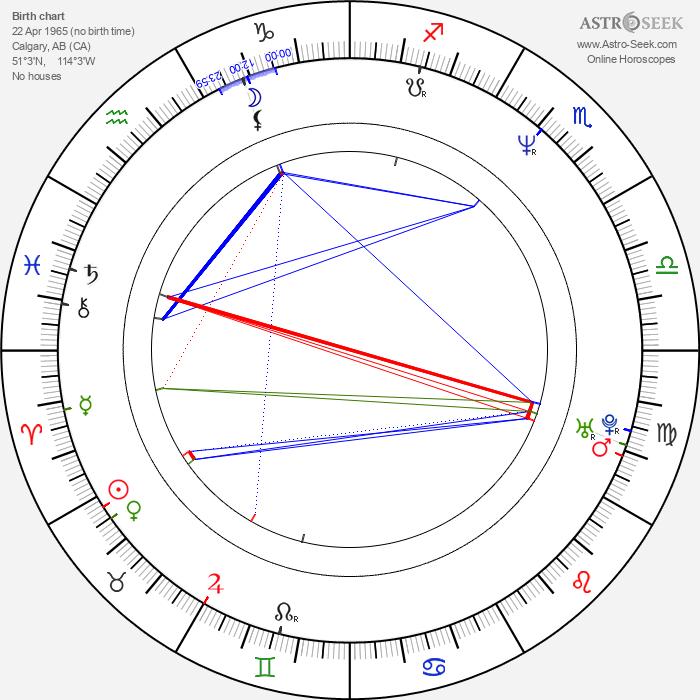 Ron Webber - Astrology Natal Birth Chart