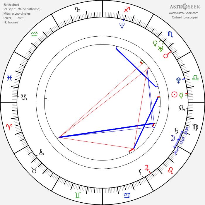 Ron Wells - Astrology Natal Birth Chart