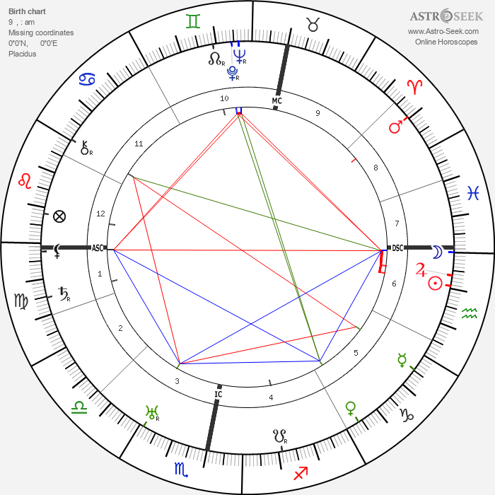 Ronald Colman - Astrology Natal Birth Chart