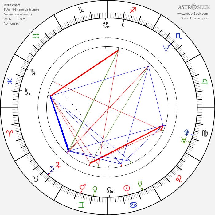Ronald D. Moore - Astrology Natal Birth Chart