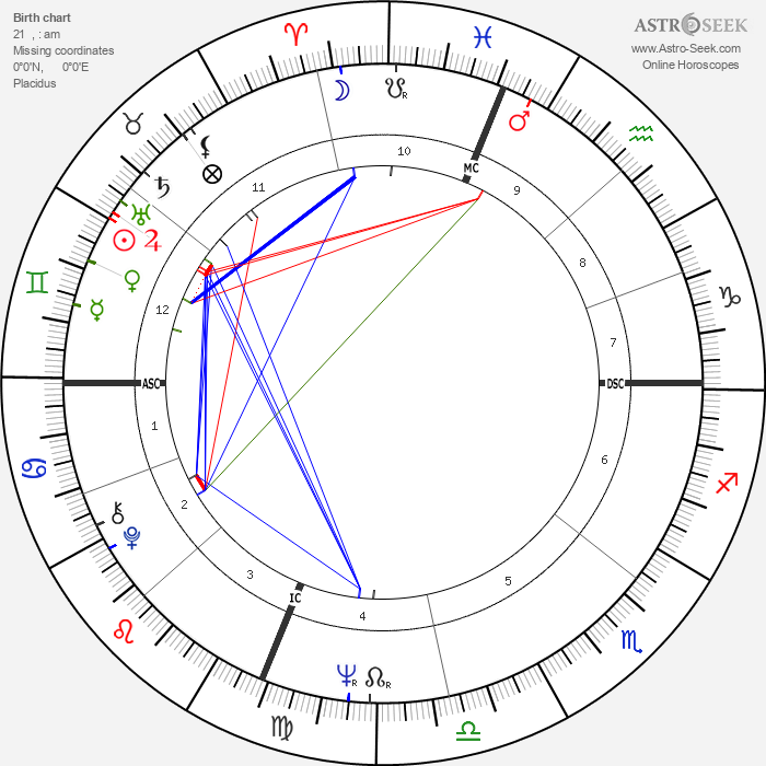 Ronald Isley - Astrology Natal Birth Chart