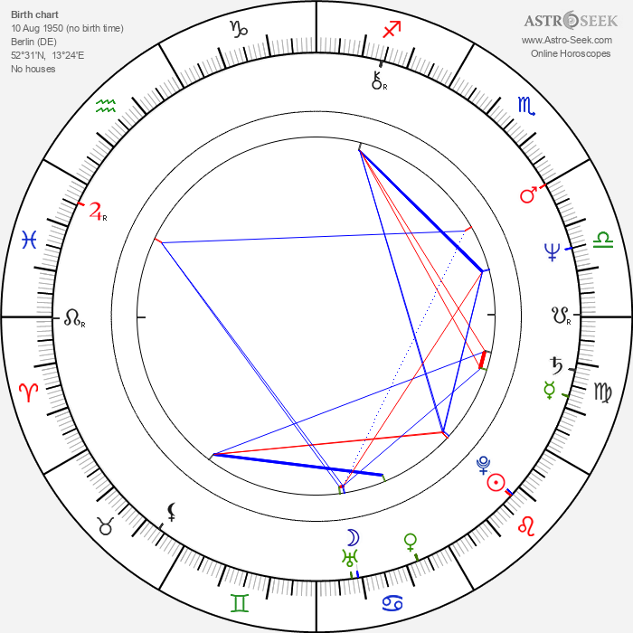 Ronald Nitschke - Astrology Natal Birth Chart