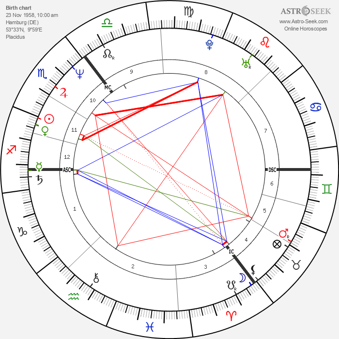 Ronald Schill - Astrology Natal Birth Chart