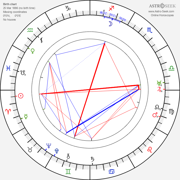 Ronald Squire - Astrology Natal Birth Chart