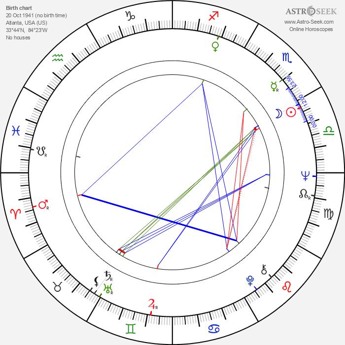 Ronald W. Allen - Astrology Natal Birth Chart