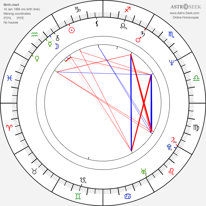 Ronan Bennett - Astrology Natal Birth Chart