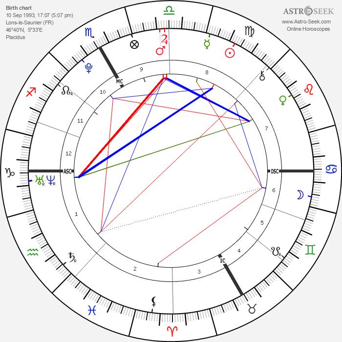 Ronan Lamy-Chappuis - Astrology Natal Birth Chart