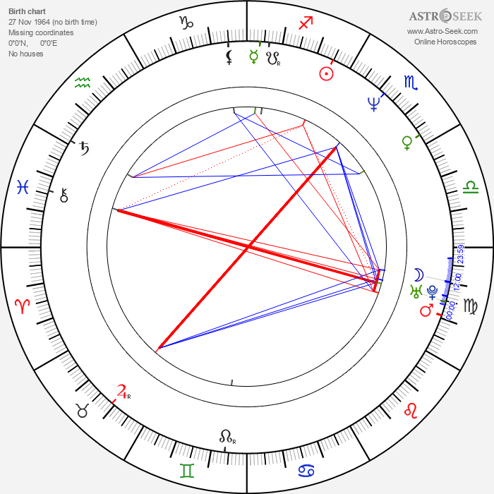 Ronit Elkabetz - Astrology Natal Birth Chart