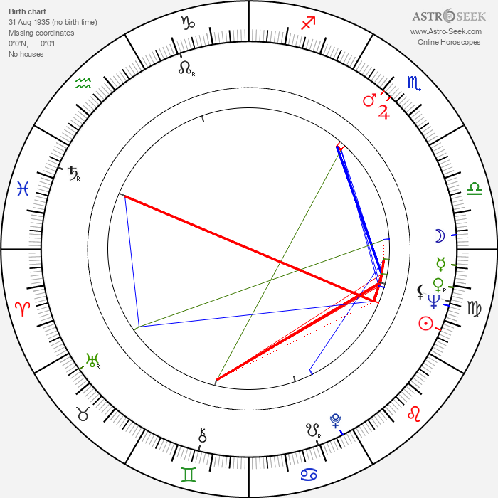Ronn Carroll - Astrology Natal Birth Chart