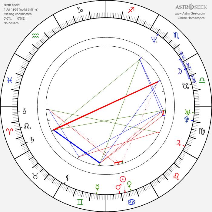 Ronni Ancona - Astrology Natal Birth Chart