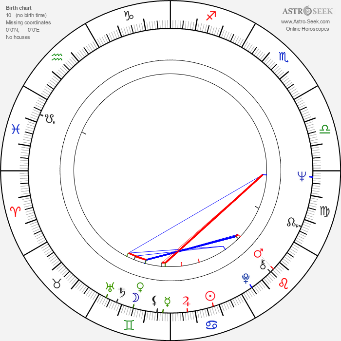 Ronnie James Dio - Astrology Natal Birth Chart