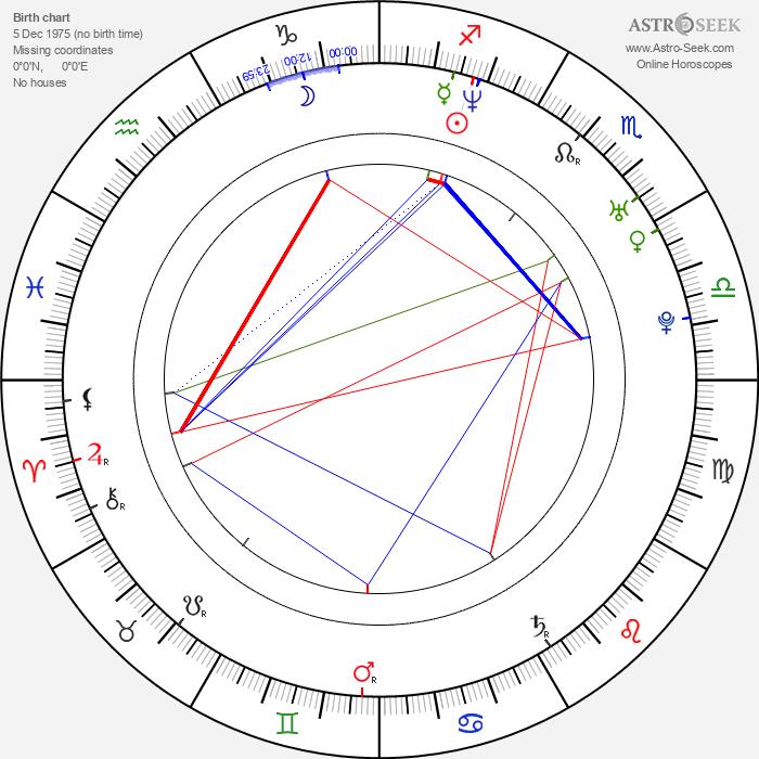 Ronnie O'Sullivan - Astrology Natal Birth Chart
