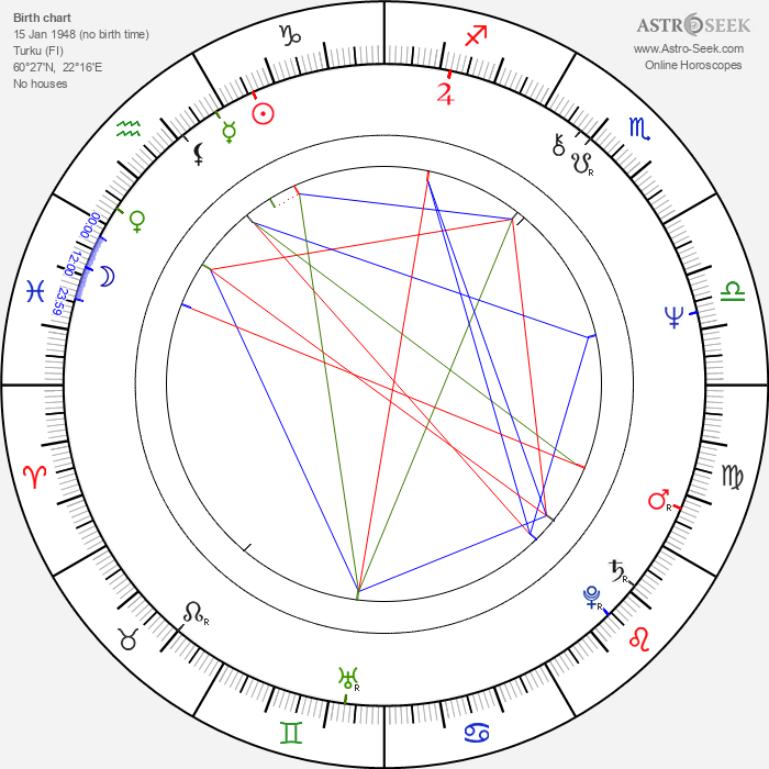 Ronnie Österberg - Astrology Natal Birth Chart