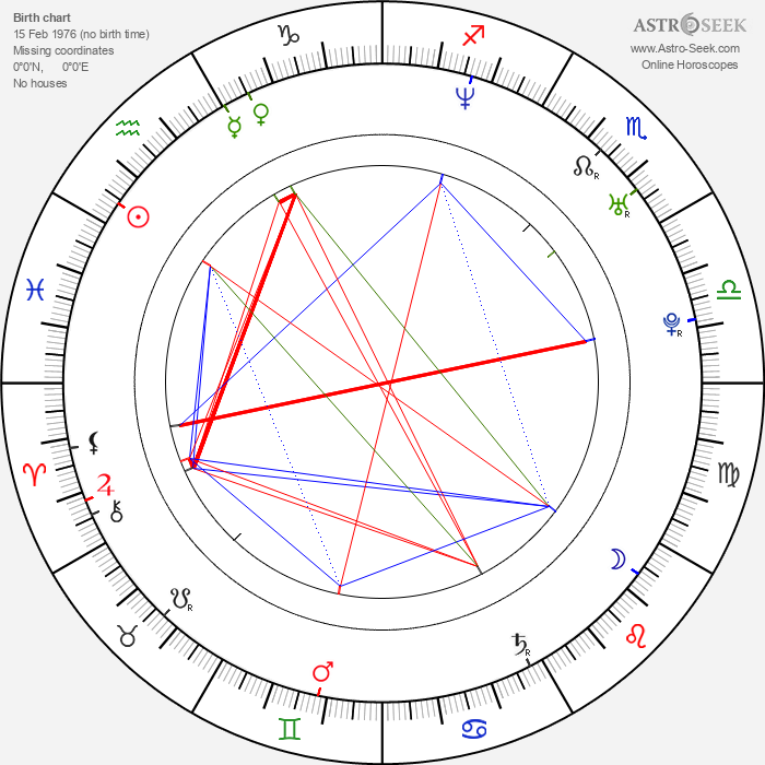 Ronnie Vannucci - Astrology Natal Birth Chart