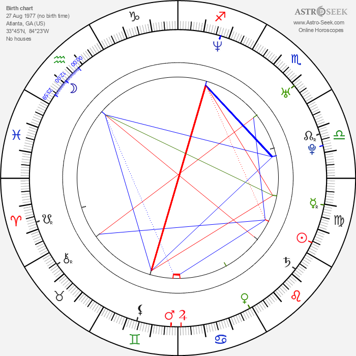 RonReaco Lee - Astrology Natal Birth Chart