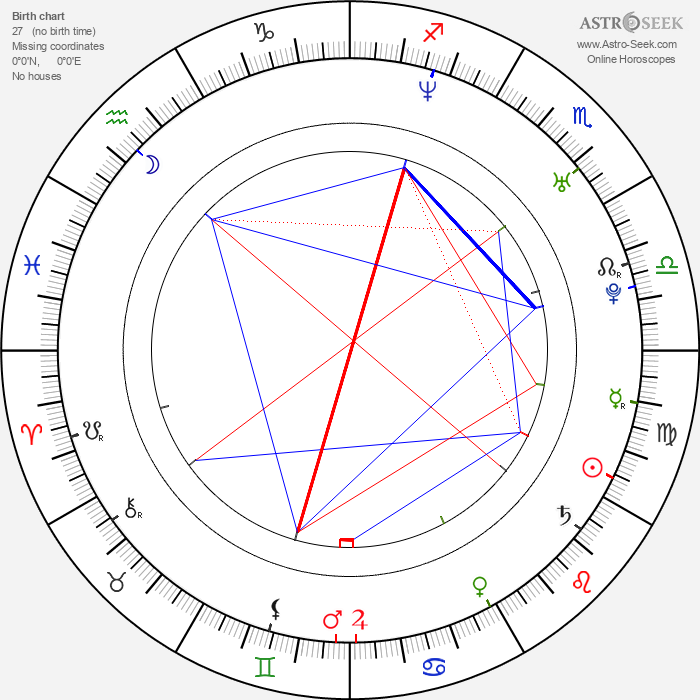 RonReaco Lee - Astrology Natal Birth Chart