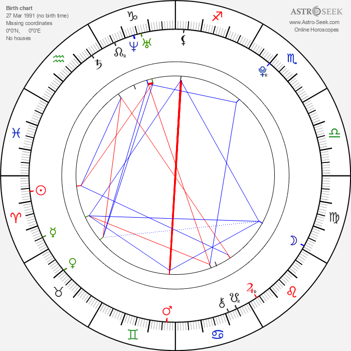 Rory Copus - Astrology Natal Birth Chart