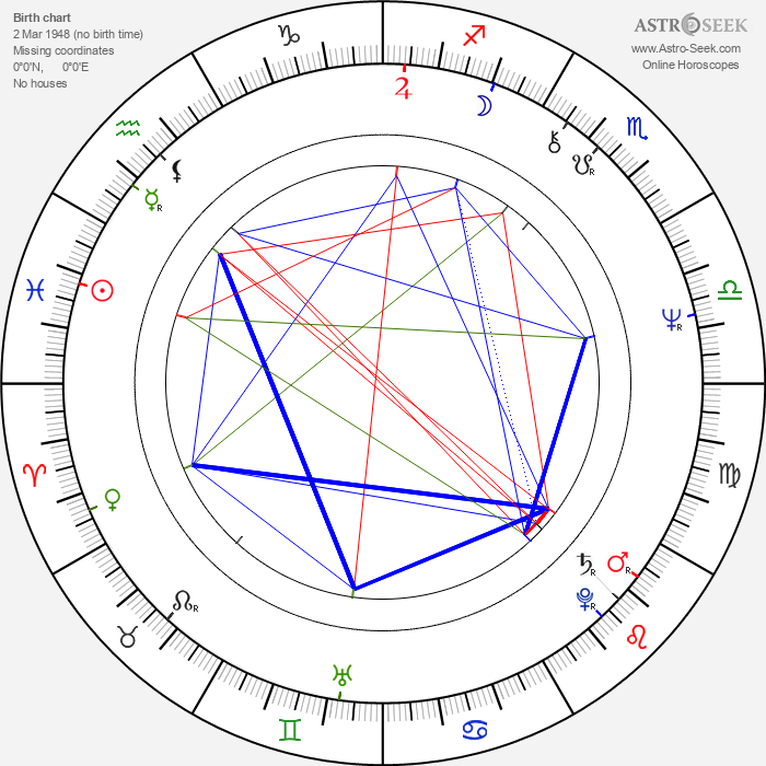 Rory Gallagher - Astrology Natal Birth Chart