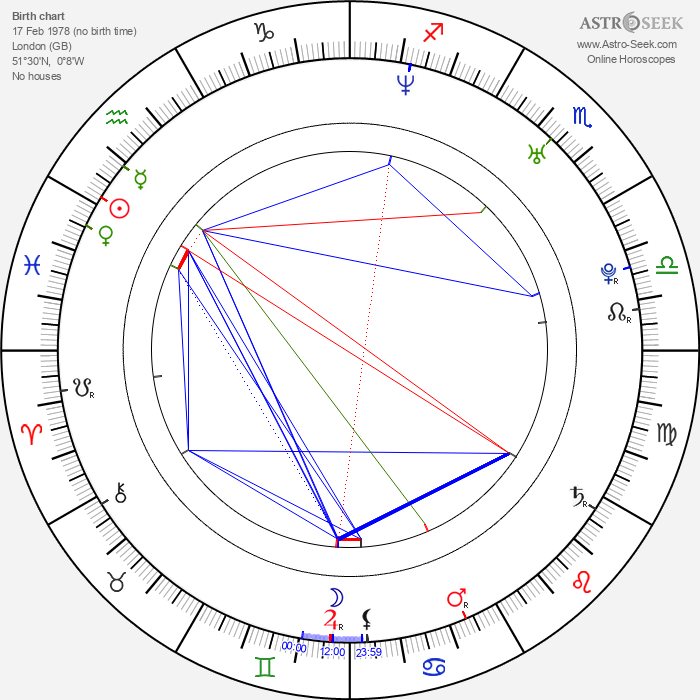 Rory Kinnear - Astrology Natal Birth Chart