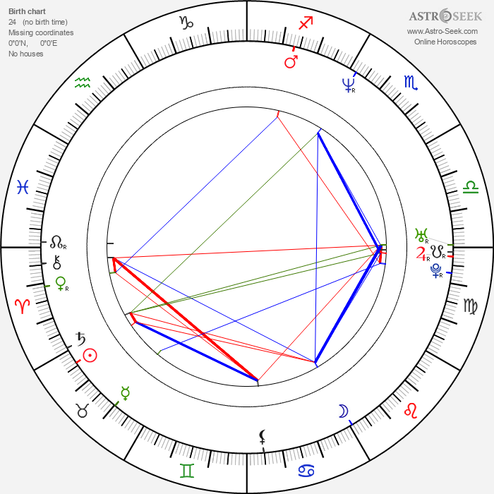 Rory McCann - Astrology Natal Birth Chart
