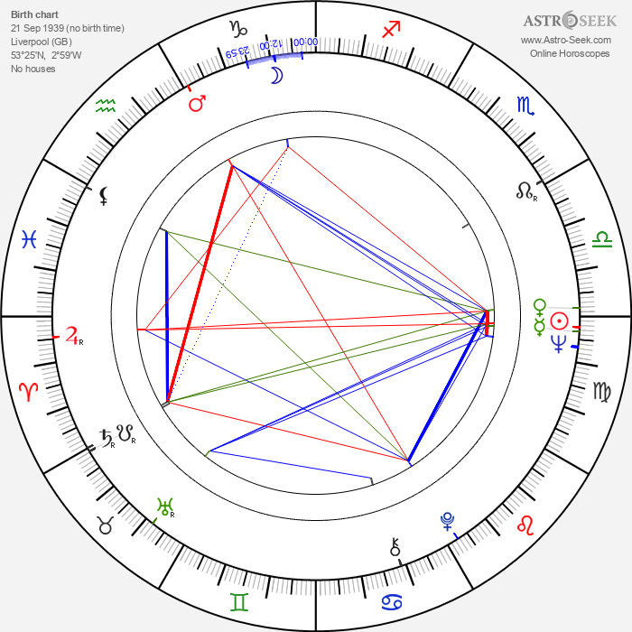 Rory Storm - Astrology Natal Birth Chart