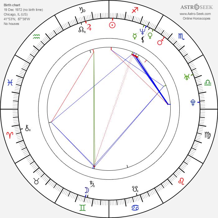Rosa Blasi - Astrology Natal Birth Chart