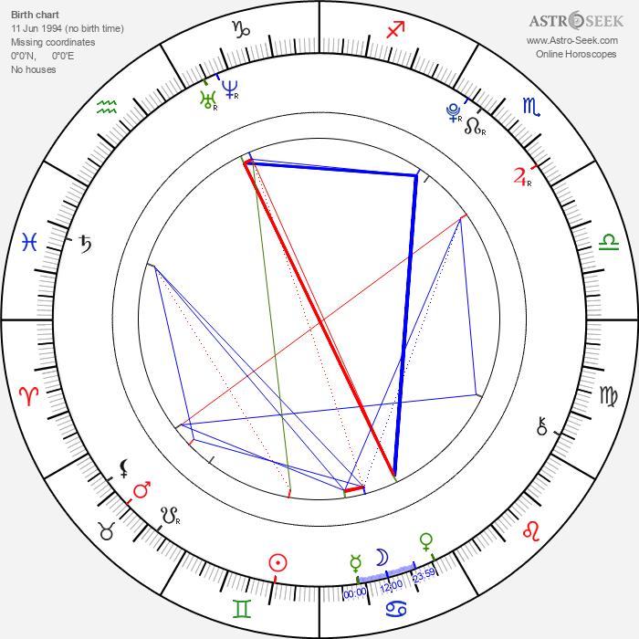 Rosa Salomaa - Astrology Natal Birth Chart