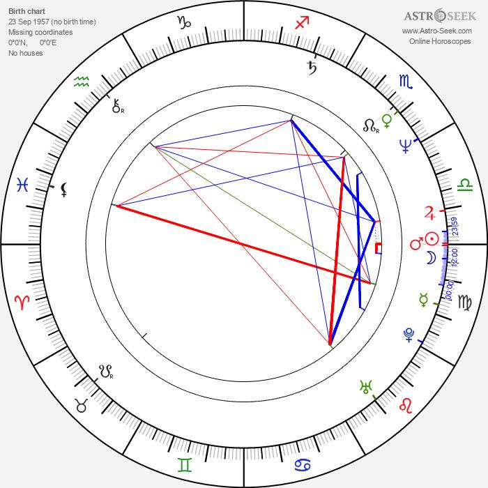 Rosalind Allen - Astrology Natal Birth Chart