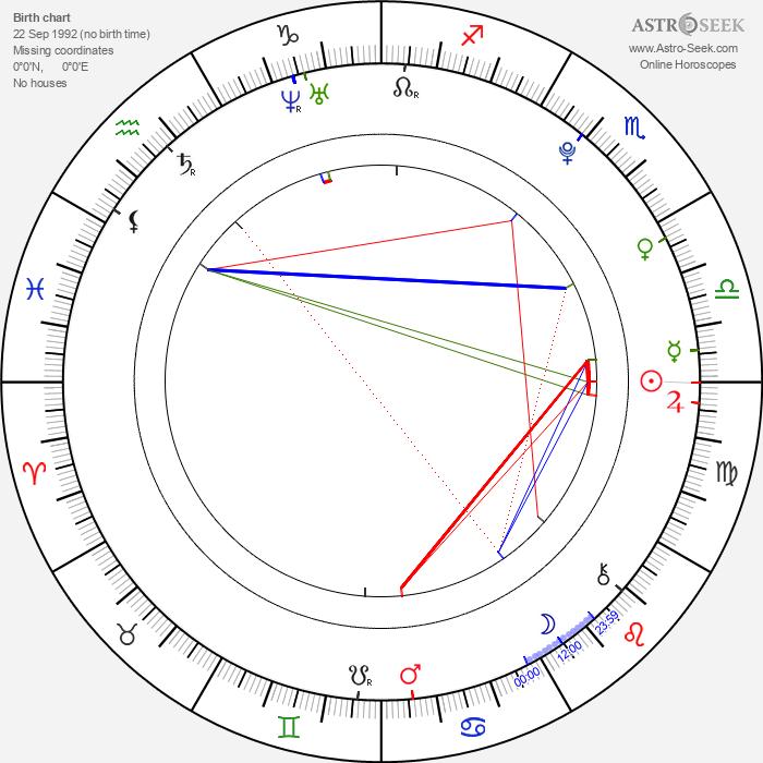Rosalyn Haffenden - Astrology Natal Birth Chart