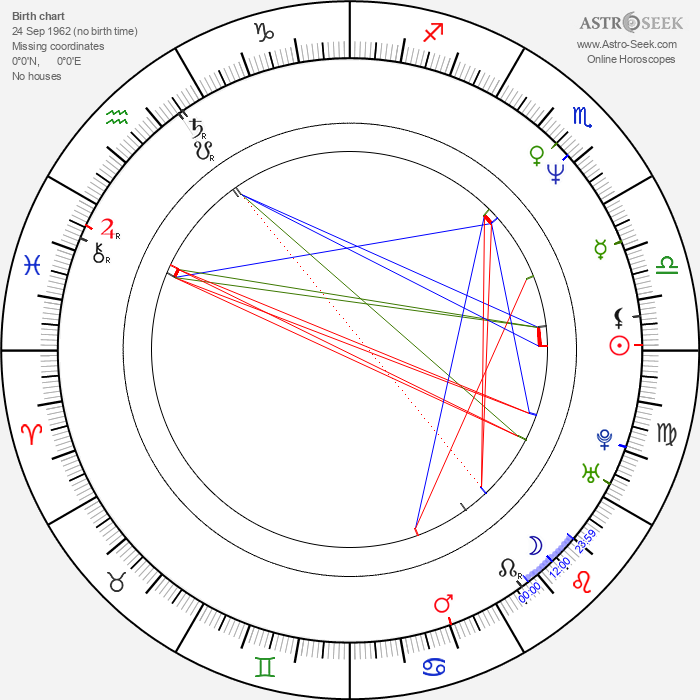 Rosamund Kwan - Astrology Natal Birth Chart