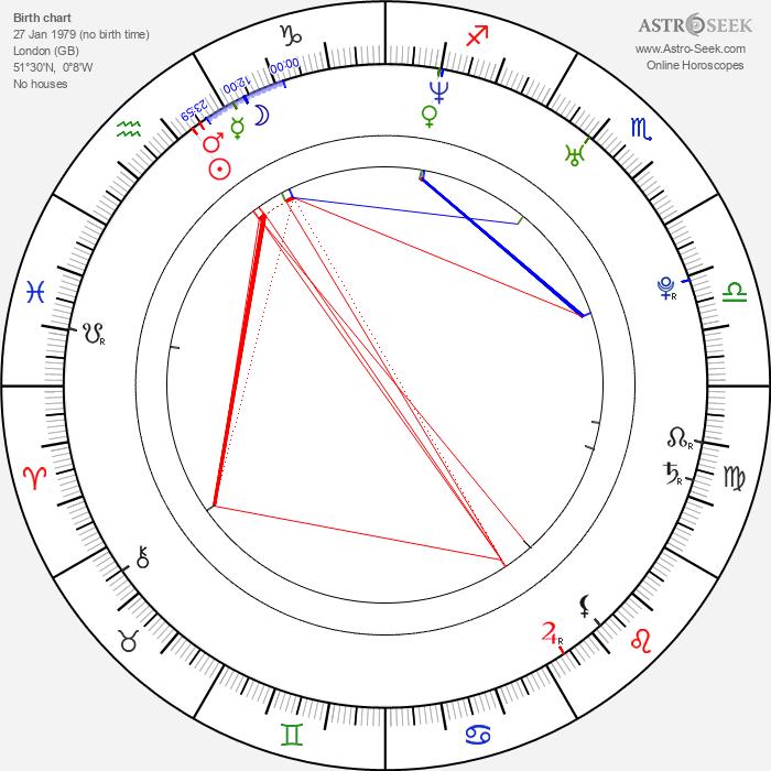Rosamund Pike - Astrology Natal Birth Chart