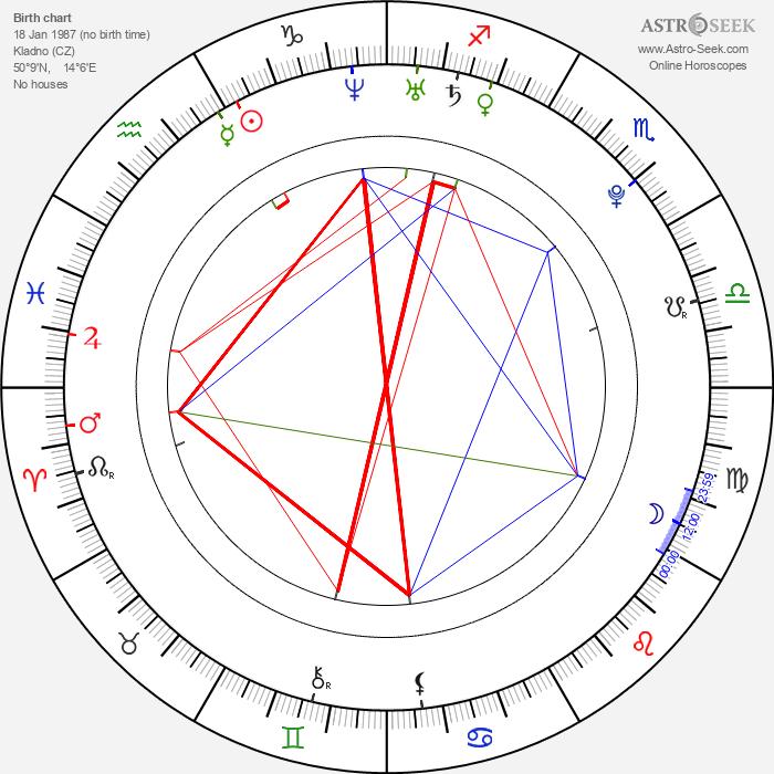 Rosana Zvelebilová - Astrology Natal Birth Chart