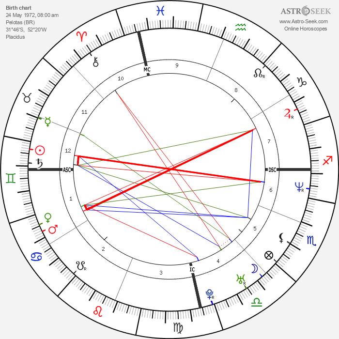 Rosangela Bosenbecker - Astrology Natal Birth Chart