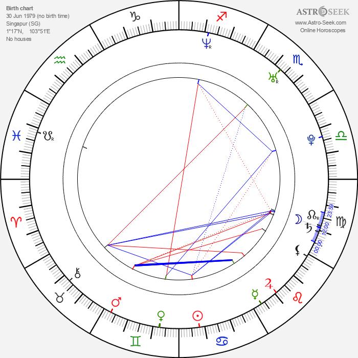 Rosanne Wong - Astrology Natal Birth Chart