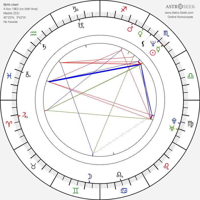 Rosario Flores - Astrology Natal Birth Chart
