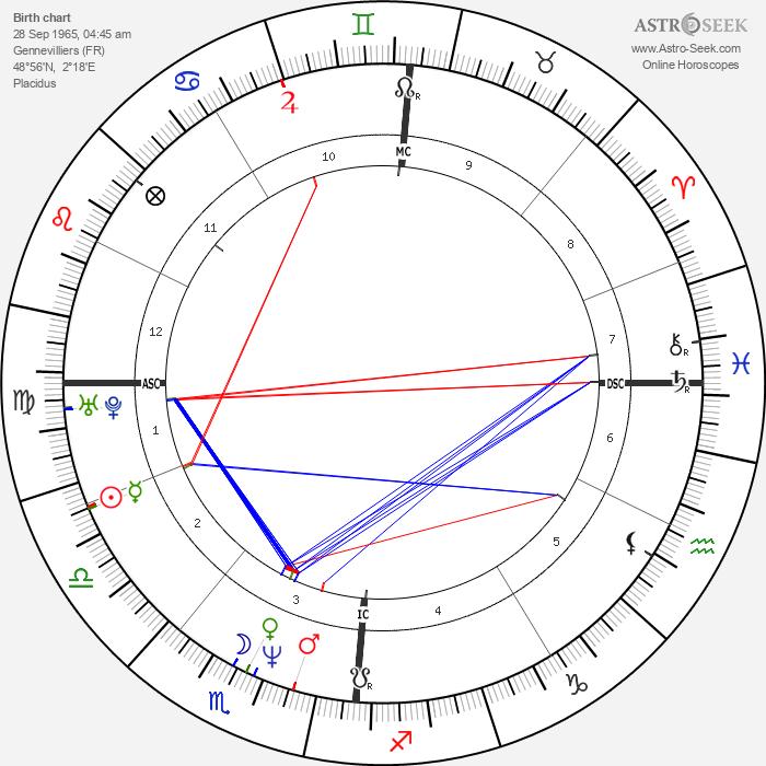 Roschdy Zem - Astrology Natal Birth Chart