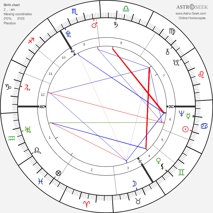 Rose Bertin - Astrology Natal Birth Chart