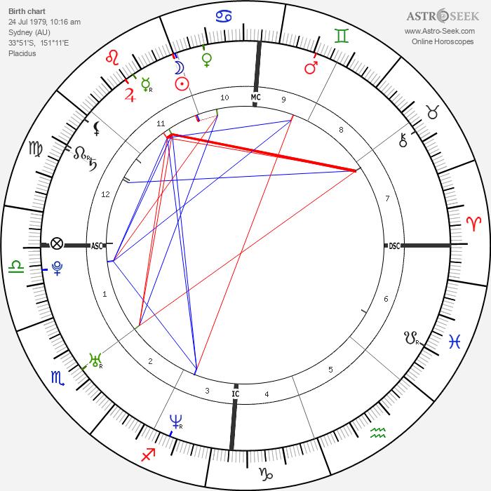 Rose Byrne - Astrology Natal Birth Chart