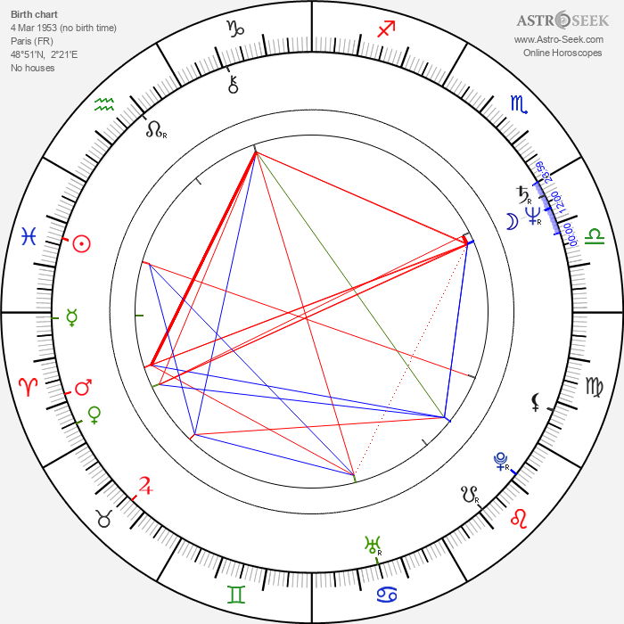 Rose Laurens - Astrology Natal Birth Chart