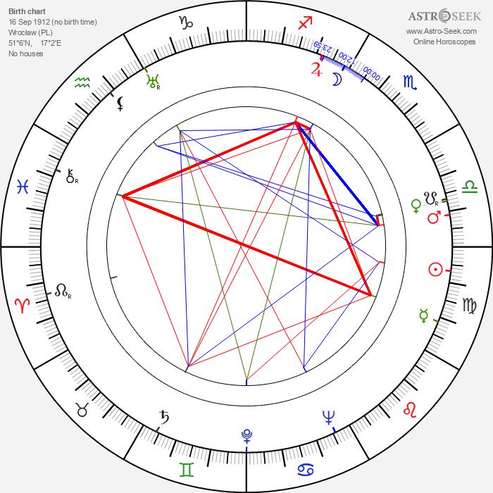 Rose Rauch - Astrology Natal Birth Chart