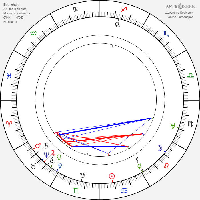 Rose Tapley - Astrology Natal Birth Chart