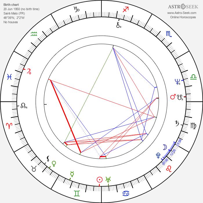 Roselyne Lefrançois - Astrology Natal Birth Chart