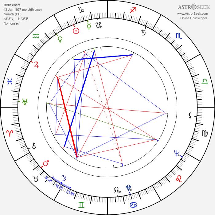 Rosemary Murphy - Astrology Natal Birth Chart