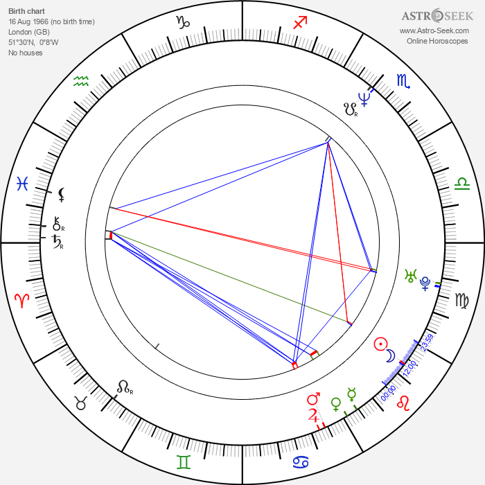 Rosey Edeh - Astrology Natal Birth Chart