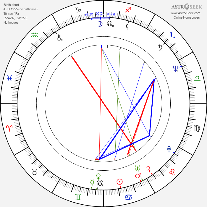 Rosie Malek-Yonan - Astrology Natal Birth Chart